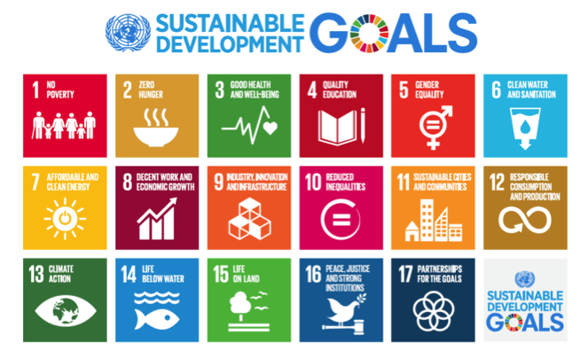Paris Agreement Sustainable Development Goals And Life Cycle